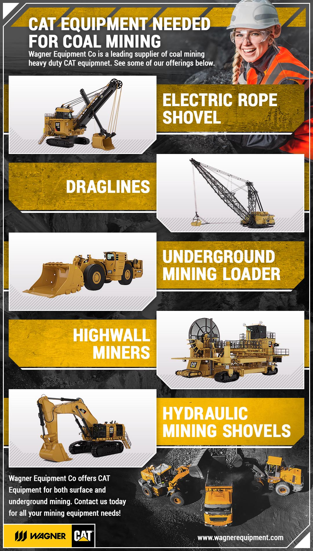 CAT Equipment Needed for Coal Mining Infographic 2